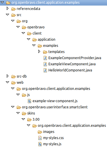 File:Openbravo 30 modules structure.png