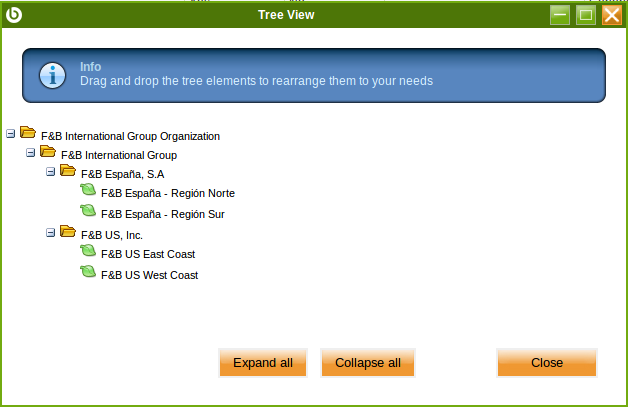 File:Organization tree.png