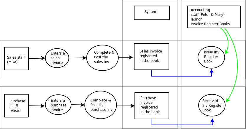 BusinessDiagram.png