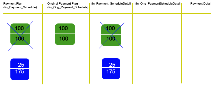 File:EditablePaymentPlanExampleII.png