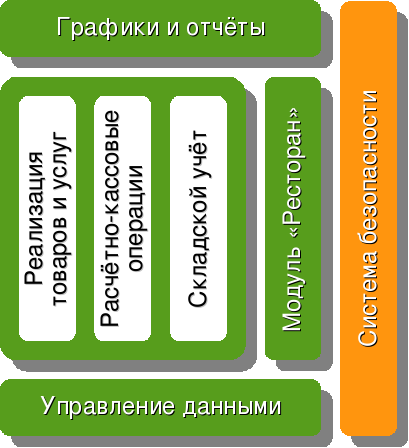 File:Features pos ru.png