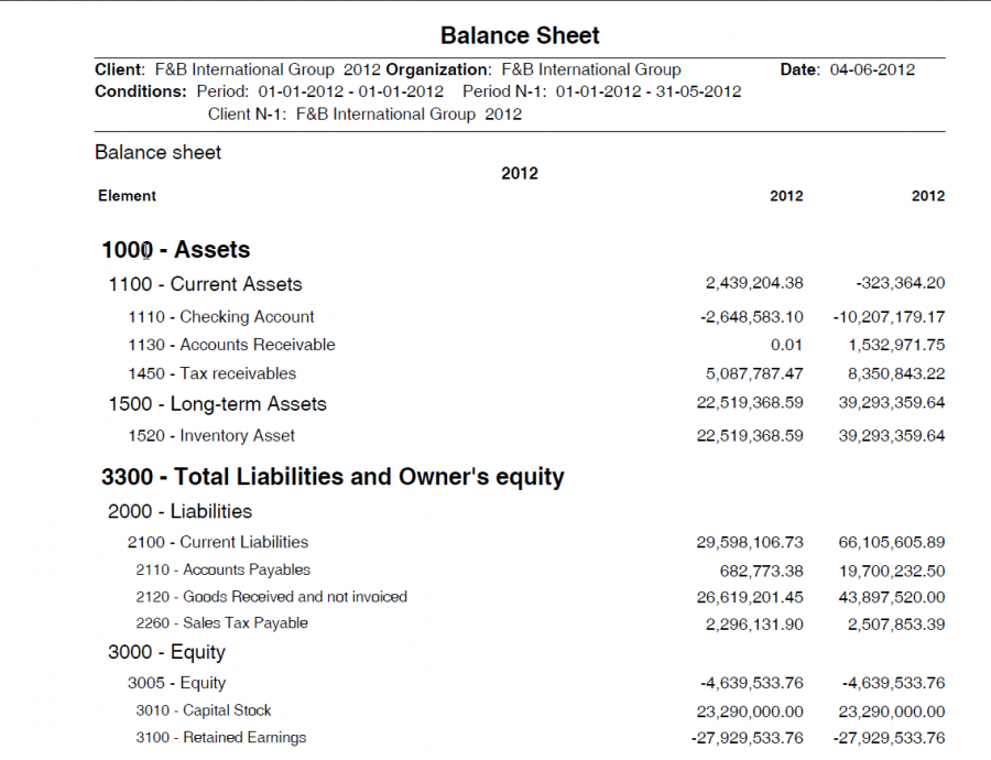 Balance Sheet and Income Statement 04.png