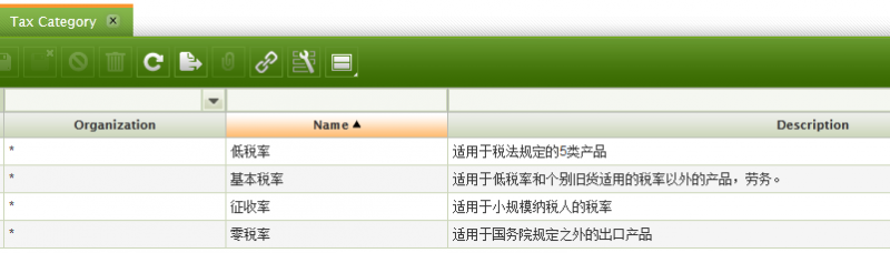 File:Chinese tax category.png