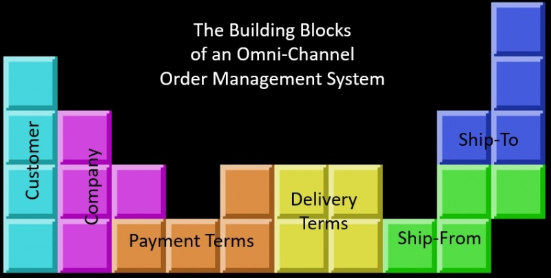 File:OC-BuildingBlocks.jpg