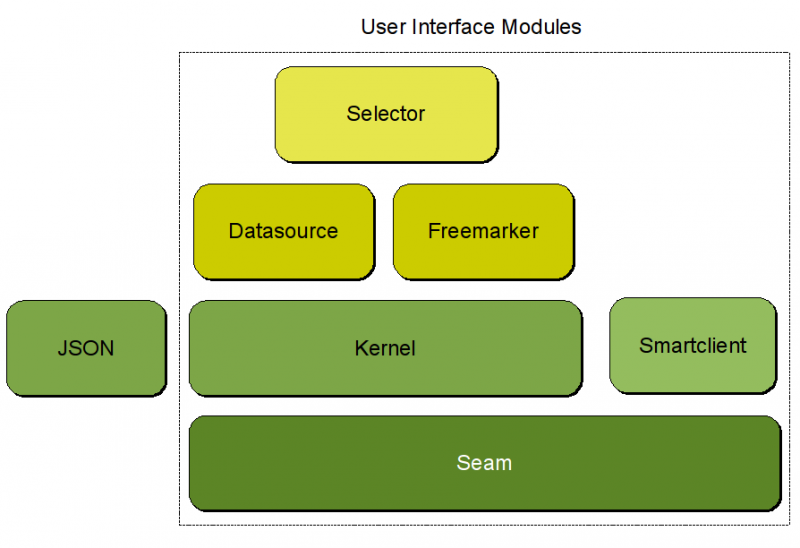File:UIModules.png